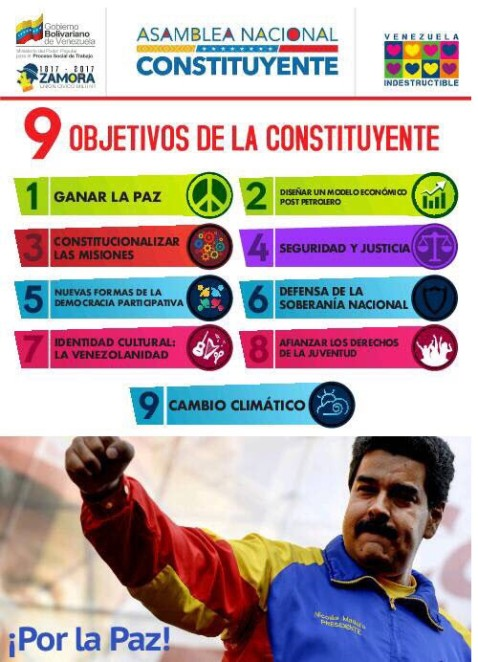 Constituyente 9 objetivos
